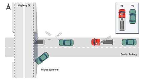 Diagram of crash
